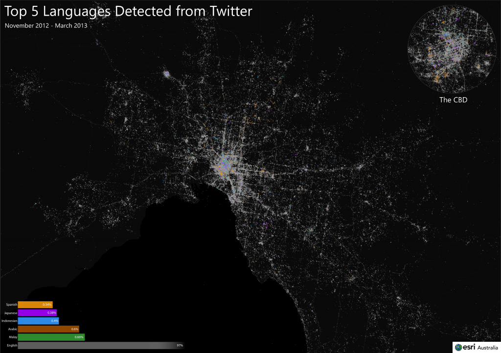 Languages of Melbourne detected from Twitter | Technical Blog